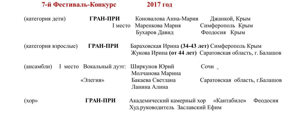 победители 2011-2017-2
