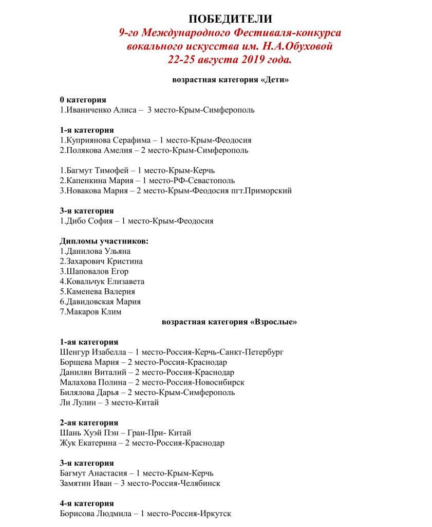 победители 2017-1