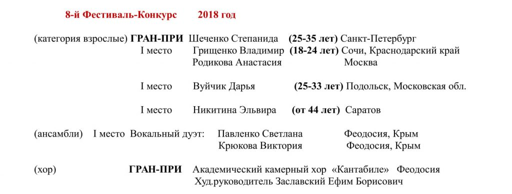 победители 2018