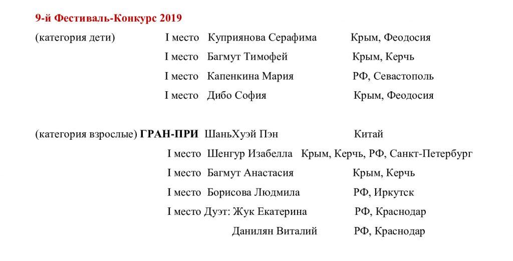победители-2019-кр